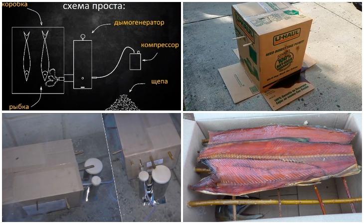 Копчение рыбы в коробке
